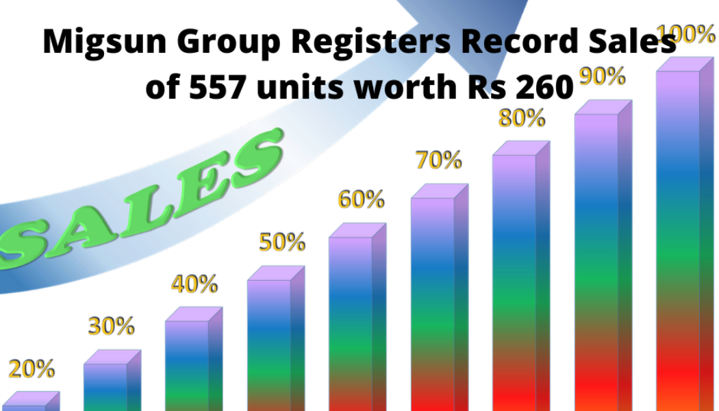 Migsun Group Registers Record Sales of 557 units worth Rs 260 crore during Festive Season