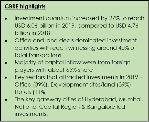 CBRE Real Estate Report