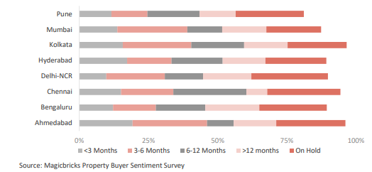 MB Survey RealtyMyths